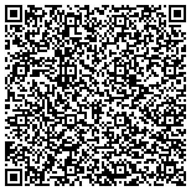 QR-код с контактной информацией организации GLOBALSKLO (Глобалскло), Компания