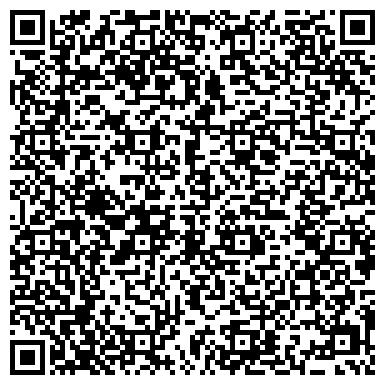 QR-код с контактной информацией организации Мережа супермаркетів
