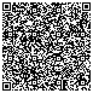QR-код с контактной информацией организации Негоциант-инжиниринг