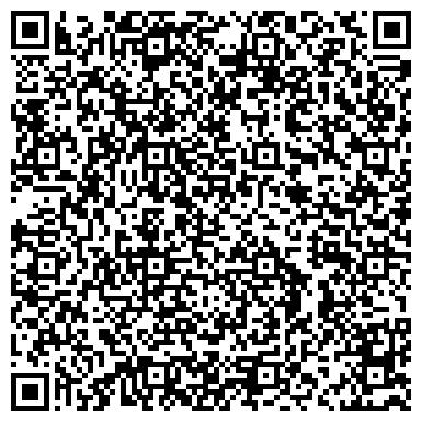 QR-код с контактной информацией организации ООО «Автооборудование свит»