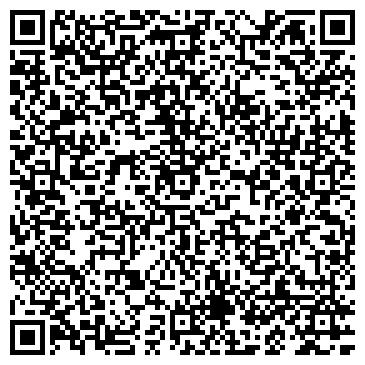 QR-код с контактной информацией организации Негоциант-инжиниринг, СООО
