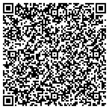 QR-код с контактной информацией организации Каолин, ЧПУП