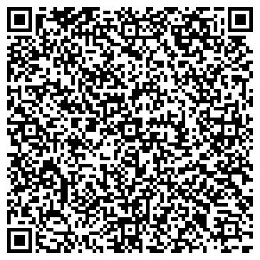 QR-код с контактной информацией организации Макин В. Г., Предприниматель