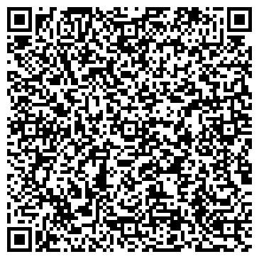 QR-код с контактной информацией организации Будкапитал Эколоджи, ООО