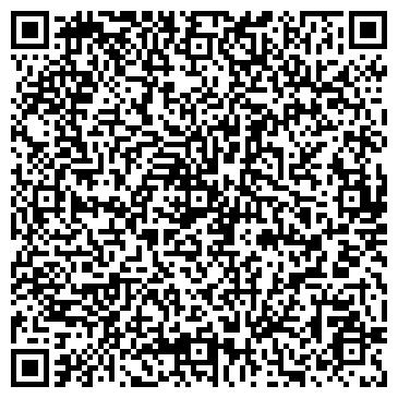 QR-код с контактной информацией организации НПП Зенит, ООО