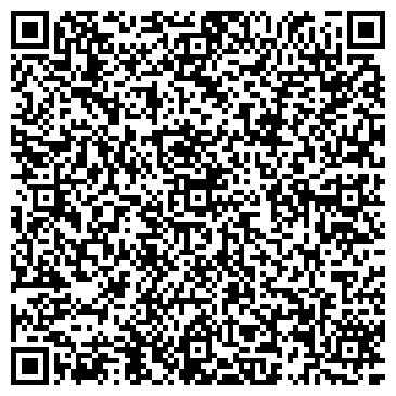 QR-код с контактной информацией организации Термообработка, ООО ИТЦ