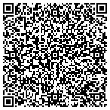 QR-код с контактной информацией организации Резниченко, ЧП