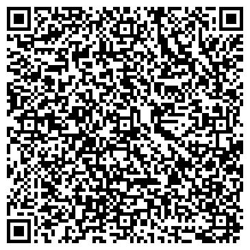 QR-код с контактной информацией организации RENAULT АВТОСАЛОН, ООО