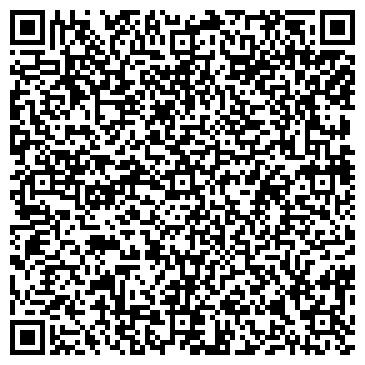 QR-код с контактной информацией организации Практика групп, ЧП
