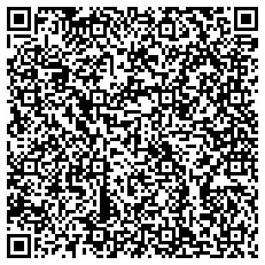 QR-код с контактной информацией организации NOWATOR (Новатор), Компания