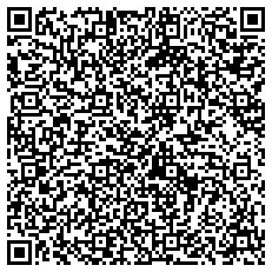 QR-код с контактной информацией организации Строительная инвестиционная компания Новобуд, ООО