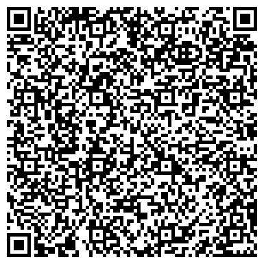 QR-код с контактной информацией организации Климатическая компания Атмосфера, СПД