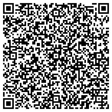 QR-код с контактной информацией организации НТЦ Композиционные материалы, ООО