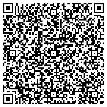 QR-код с контактной информацией организации Ай Джей Групп Украина, ООО