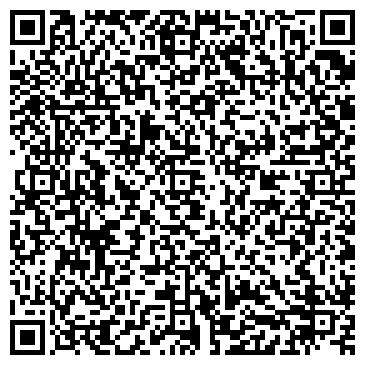 QR-код с контактной информацией организации СтанкоИмпортЭкспорт, ЧП