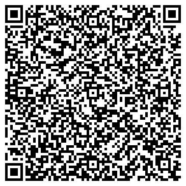 QR-код с контактной информацией организации Христенко С.Ю., СПД