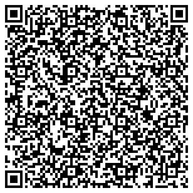 QR-код с контактной информацией организации НПП-Диполь , ЧП