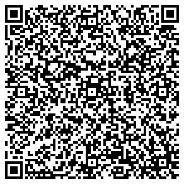 QR-код с контактной информацией организации Эргономика НС, Компания