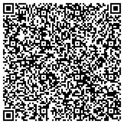 QR-код с контактной информацией организации ФГУП НИИ ТРУДА И СОЦИАЛЬНОГО СТРАХОВАНИЯ МИНЗДРАВСОЦРАЗВИТИЯ РОССИИ