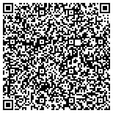 QR-код с контактной информацией организации ГУ НИИ ВАКЦИН И СЫВОРОТОК ИМ. И.И. МЕЧНИКОВА РАМН
