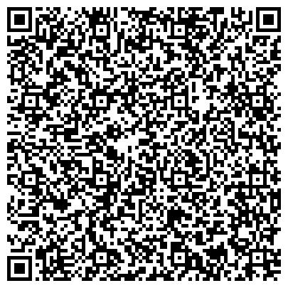 QR-код с контактной информацией организации ГУ НИИ ГИГИЕНЫ И ОХРАНЫ ЗДОРОВЬЯ ДЕТЕЙ И ПОДРОСТКОВ РАМН