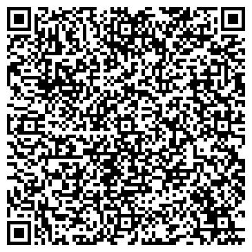 QR-код с контактной информацией организации ВНИИ ОРГАНИЧЕСКОГО СИНТЕЗА, ОАО