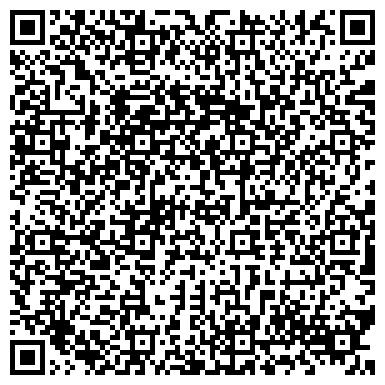 QR-код с контактной информацией организации Частное предприятие Интернет магазин «Климат Контроль»