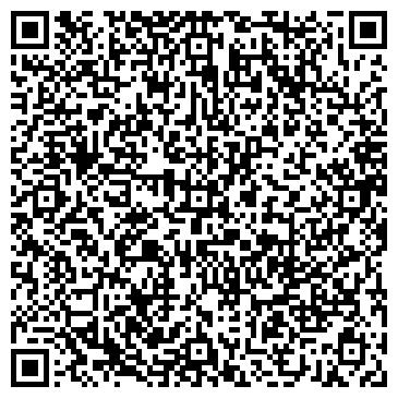 QR-код с контактной информацией организации Русанов И.В., ЧП