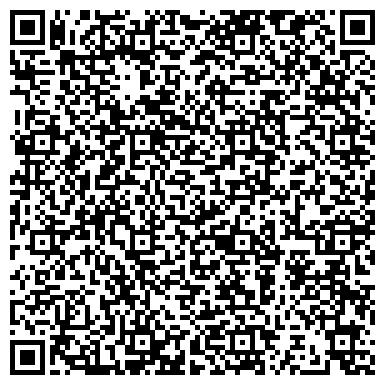 QR-код с контактной информацией организации Евроклимат, Киндзерский, ЧП
