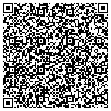 QR-код с контактной информацией организации Гидротерм, Компания