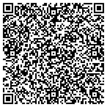 QR-код с контактной информацией организации Полтаватеплоприбор, ЧП