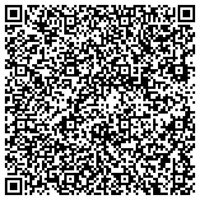 QR-код с контактной информацией организации Производственно-торговая компания ЭРА, ООО
