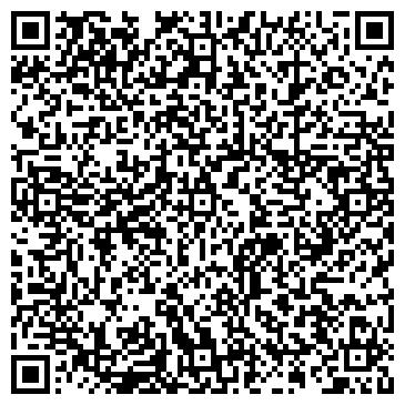 QR-код с контактной информацией организации НПП Плазматех, ООО