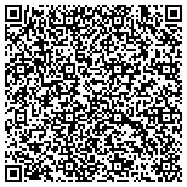 QR-код с контактной информацией организации Термотехнология-МАГ, ООО