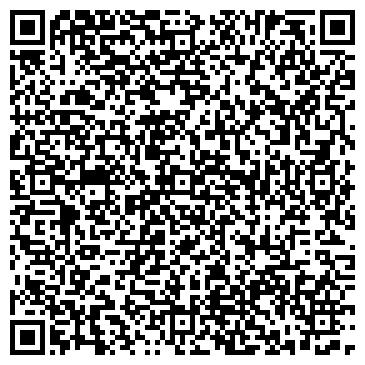 QR-код с контактной информацией организации «VOGEZ - ГРУППА КОМПАНИЙ»