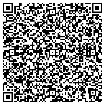 QR-код с контактной информацией организации Макаренко А. В., ИП
