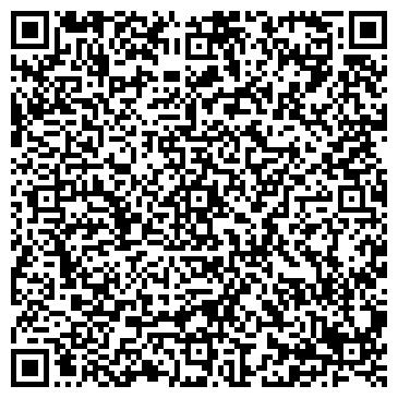 QR-код с контактной информацией организации ФОП Сінгх Бірендра Кумар
