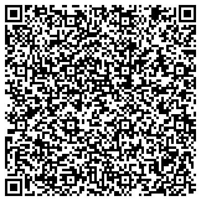 """QR-код с контактной информацией организации """"ALLA-AVTO"""" - автомобильные аксессуары"""