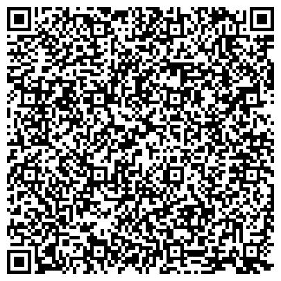 QR-код с контактной информацией организации Магазин автозапчастей и автоэлектроники