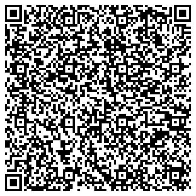 """QR-код с контактной информацией организации Интернет-магазин автомобильного климатического оборудования """"АвтоТеплоХолод"""""""