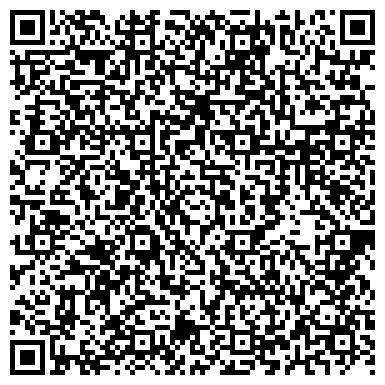 """QR-код с контактной информацией организации """"АВТОРИТЕТ"""" магазин-склад СТО"""