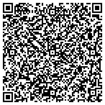 QR-код с контактной информацией организации Автовыкуп Одесса,ЧП