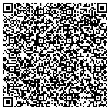 QR-код с контактной информацией организации Лаборатория автомобилиста, ЧП