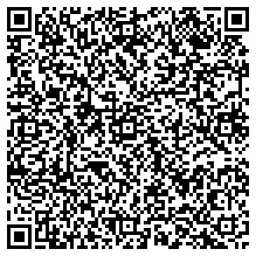 QR-код с контактной информацией организации Малачлы, ИП