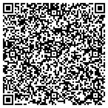 QR-код с контактной информацией организации МедузаНова, ООО