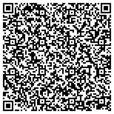 QR-код с контактной информацией организации Авторазборка Navimotors, ЧП