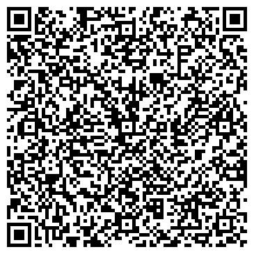 QR-код с контактной информацией организации Казымов Н.А.(Nemanparts), ЧЛП
