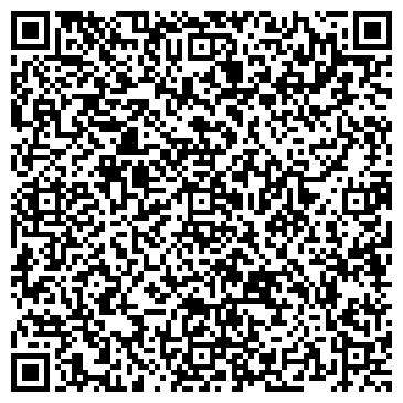 QR-код с контактной информацией организации Политекстиль, ЧП