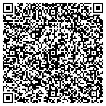 QR-код с контактной информацией организации АКБднепр, ОАО