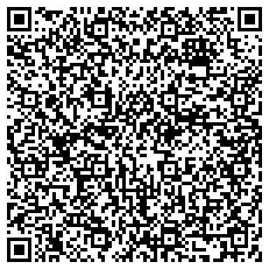 QR-код с контактной информацией организации Днепр автозапчасть, ЧП